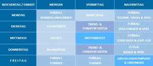 Move-It Fußball- & Multisport Camp Programm