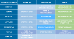 Move-It Sportcamps Programm